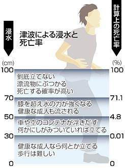 nankai_trough_sub03